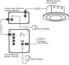 legrand cat5e wiring legrand image wiring diagram legrand rj45 socket wiring diagram images on legrand cat5e wiring