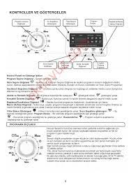 Hoover DYC 9913 AX-S Çamaşır Kurutma Makinesi - Kullanma Kılavuzu -  Sayfa:22 - ekilavuz.com