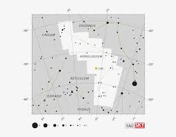 Star Chart Png Horologium Is A Small And Faint Constellation In The Lyra