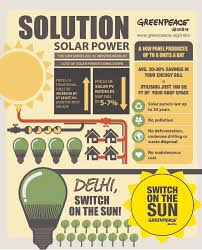 a solar power solution to delhi s power crisis greenpeace home