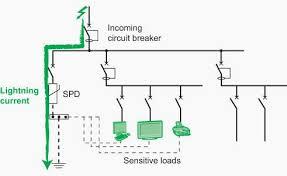 asco series wiring diagram asco image wiring tvss wiring diagram tvss image wiring diagram on asco series 300 wiring diagram