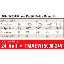 heavy duty winches winchworld tmax tmaew15000 steel wire winch 12v tmax tmaew15000 steel wire winch 12v
