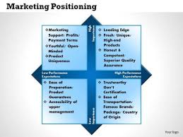 marketing positioning powerpoint templates slides and graphics business framework marketing positioning powerpoint presentation