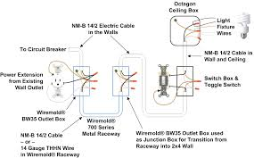 two light fixture wiring diagram wiring diagram simonand how to wire a light switch diagram at Two Light Wiring Diagram