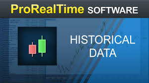 How To Load More Historical Data Modify The Chart Time Frame Prorealtime Love Great Documentaries