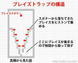 マイクラ ブレイズ トラップ 統合 版