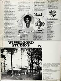 Billboard Year End 1980 R B Hip Hop Historical Music