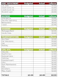 Budget Format Template Stagingusasport Info