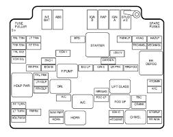 2014 yukon fuse box diagram wiring library 1996 gmc yukon fuse box enthusiast wiring diagrams u2022 2004 gmc yukon fuse box diagram