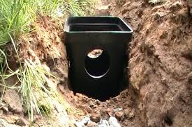 outdoor sump pump. Sump Pump Yard Drainage Liner For Outdoor . Landscape