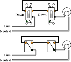 wire in a three way switch control Comon Single Pole Switch Wiring Diagram Single Outlet Switch Wiring