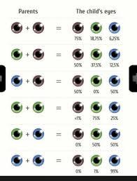 Smartphone Eye Chart Babys Eye Colour Chart Eye Color Chart Baby Eyes Eye Facts