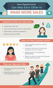 your s and customer service teams need to work together management can offer all involved parties bonuses if the company manages to reduce customer churn boost retention increase platform log ins and usage
