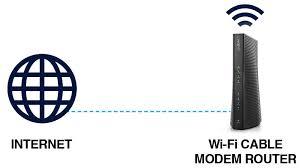 wireless modem router diagram wiring diagram autovehicle linksys cg7500 ac1900 modem wi fi routermodem router diagram