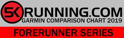 Garmin Watch Comparison Chart 2019 5krunning Com