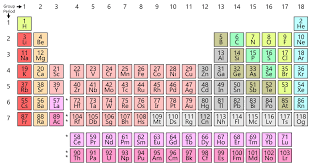 periodic table rounded best of periodic table radius trend new periodic table electronegativity save inspirationa periodic