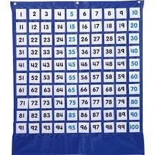Carson Dellosa Scheduling Pocket Chart Pg 3 Carson 2 X Results Rakuten Com