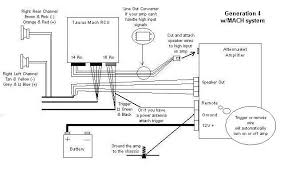 scosche loc90 speaker to rca line output converter 2 channel Scosche Hdswc1 Wiring Diagram scosche loc2sl wiring diagram wiring diagrams, wiring diagram scosche hdswc1 and amplifier wiring diagram