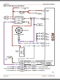 5 7 vortec 2bbl to 350 mag mpi conversion page 2 inside mefi 3 wiring diagram