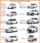 Как авто в узбекистане
