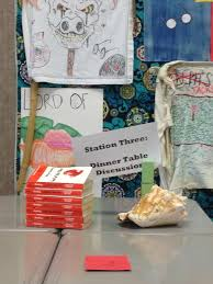 theme of fear in lord of the flies literary analysis stations lord  literary analysis stations lord of the flies activity learning station where students were asked to inhabit