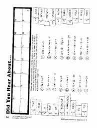 Did You Hear About Math Worksheet Best Of Did You Hear About Math ...