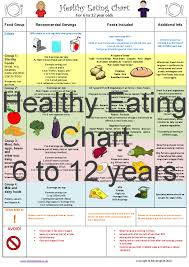 children menu planner healthy eating pack mindingkids