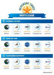 Best Sports League Management Software 2019 Reviews