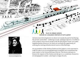 future town essay mind map