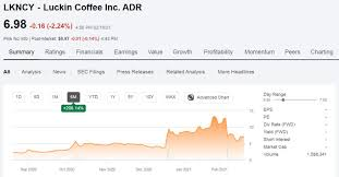 It's trading on the nasdaq under the ticker lk. and the luckin coffee stock price began trading at $17 per share. Luckin Coffee Otcmkts Lkncy Update I Still Think It S Toast Seeking Alpha