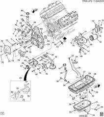 chevy hd wiring diagram discover your wiring chevy duramax engine diagram