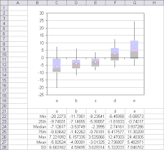 New Charting Utility Box And Whisker Charts Daily Dose Of Excel