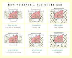 rug under bed size rug under bed how to place a area placement