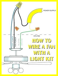 how to install a ceiling fan box or replace