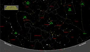 Sky Map Star Chart October 2018 Old Farmers Almanac
