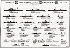 Royal Australian Navy Ship Profile Chart Royal Australian