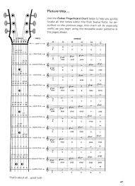 Notes On A Fretboard Chart Guitar Tones In 2019 Guitar Sheet Music Guitar Fretboard