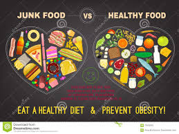 Design A Poster On The Topic Of Healthy Food Healthy Food Infographics Stock Vector Illustration Of