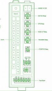 lexus gs fuse box diagram image heatercar wiring diagram page 3 on 2007 lexus gs 350 fuse box diagram