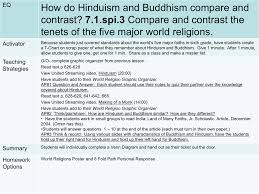 Compare And Contrast Hinduism And Buddhism Chart File Mrs Johnsons Social Studies Page