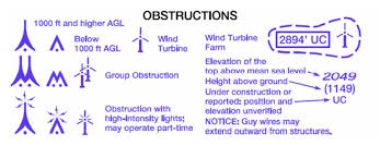 Faa Chart Symbols New Symbol For Wind Turbines On Faa Charts Bruceair Llc