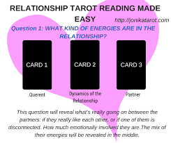 relationship tarot reading made easy spread