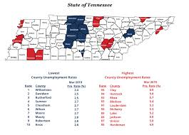 Clay Has Highest Unemployment Rate In State Ucbj Upper