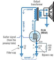 how tube amps work premier guitar how tube amps work