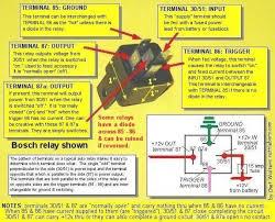 bosch 5 pin relay spotlight wiring diagram bosch 4 pin relay inside 5 pin bosch relay