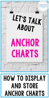 Anchor Chart Display Ideas Mastering Anchor Charts Displaying And Storing Anchor