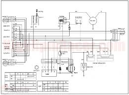 chinese mini chopper wiring diagram with example pictures wenkm com 110Cc Chopper Wiring Diagram chinese mini chopper wiring diagram with schematic