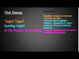 analysis of the tyger by william blake  analysis of the tyger by william blake