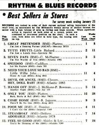 Jan 1956 Record Charts Down The Years Music Sheet