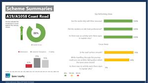 Ipsos MORI Driver Survey Best Practice Hub